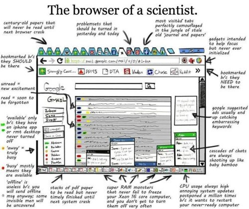 scientist,browser,simple stuff