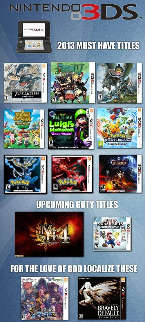 A Guide to 3DS Games in 2013