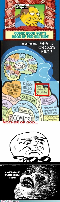 Bronies the simpsons comic book guy - 7126725376