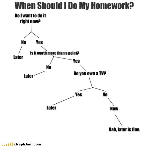 homework school flowchart - 7128222464