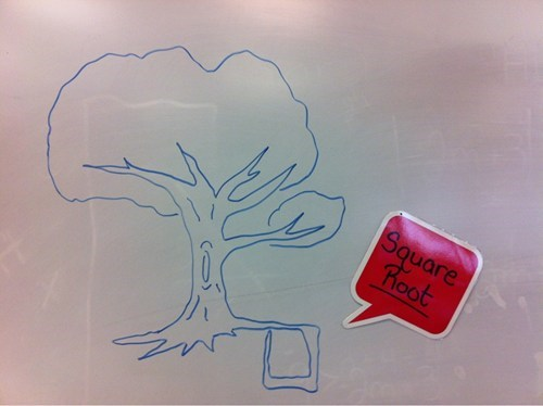 Square literalism root tree math square root