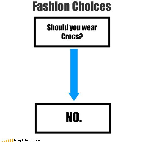 Fashion Choices Should you wear Crocs? NO.