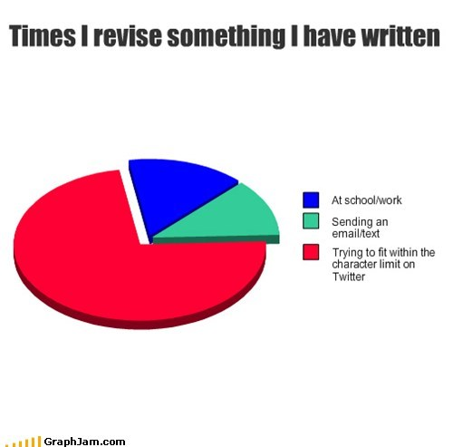 twitter writing revision - 7142490880