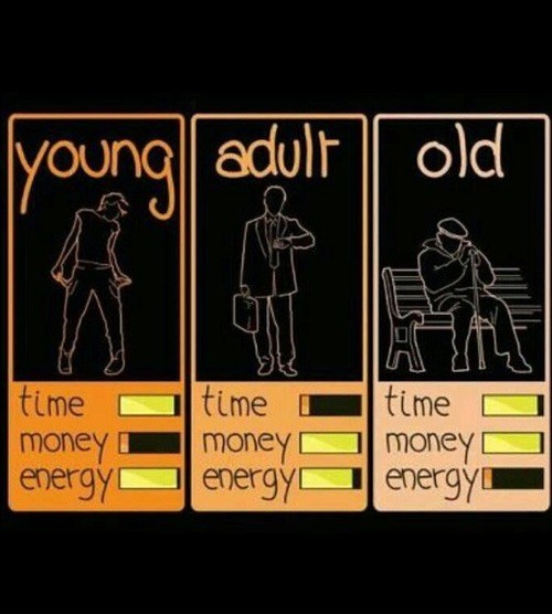 time,pick two,aging,money,energy