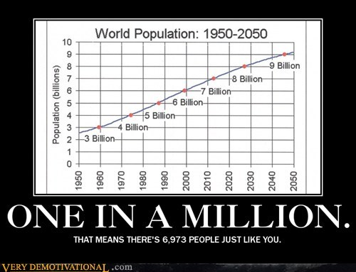 world population one in a million - 7148226048
