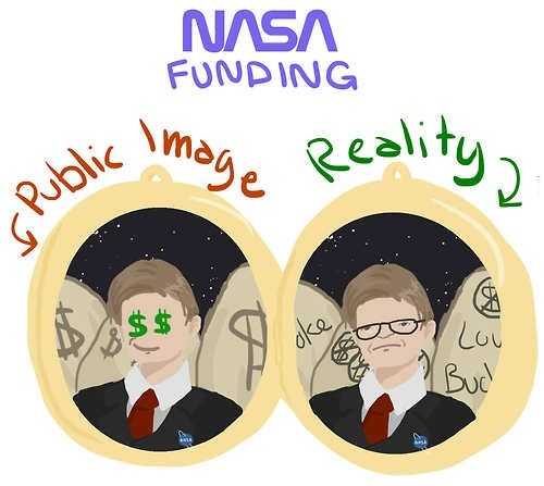 nasa misconception funding science politics - 7148295680