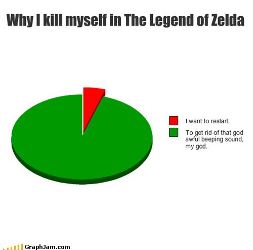 Death,legend of zelda,hearts