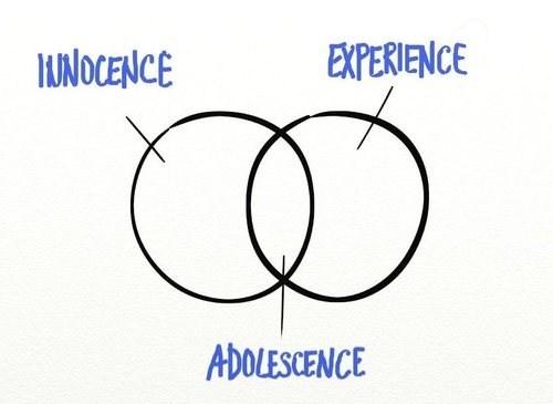 experience honest innocence adolescence - 7153272320