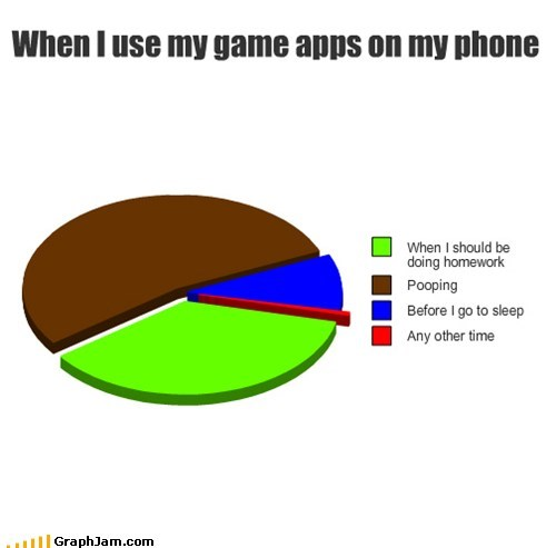 When I use my game apps on my phone