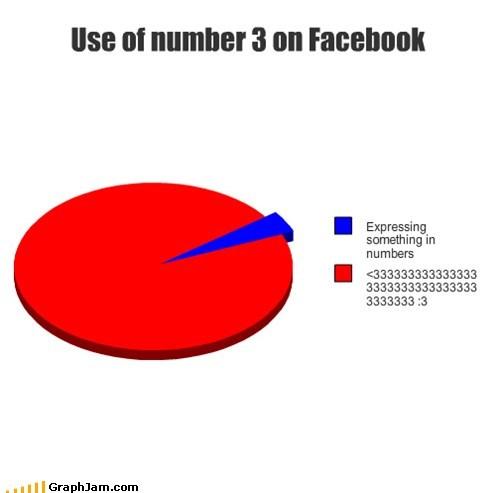 heart facebook numbers - 7155004672