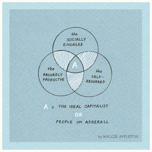 adderall,venn diagram,capitalist
