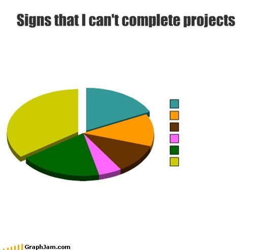 Signs that I can't complete projects