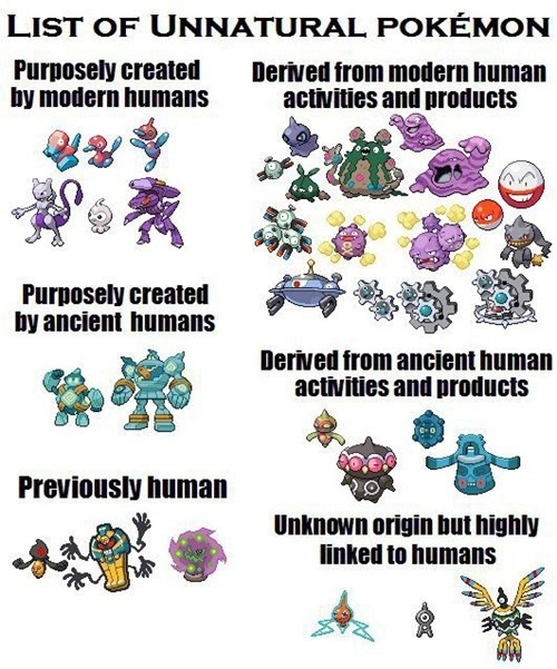 Some Pokemon Have Some Interesting Origins