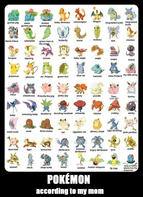 Pokémon names parents - 7168549120