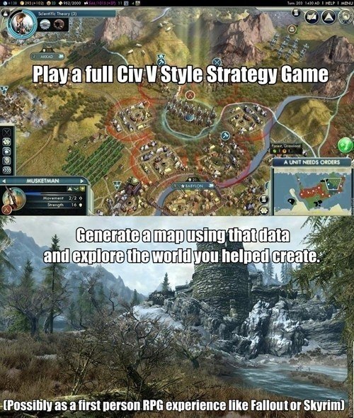 civilization ideas video games Skyrim