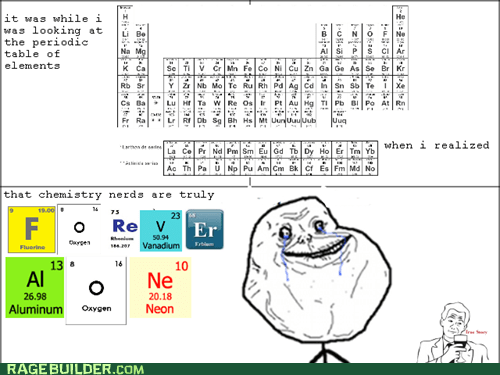 forever alone periodic table of elements boron