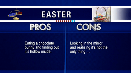 easter pros and cons Easter Bunny - 7198797824