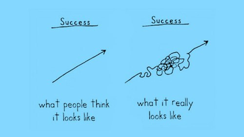 arrows success charts
