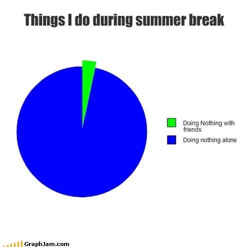 summer break school friends - 7215960320