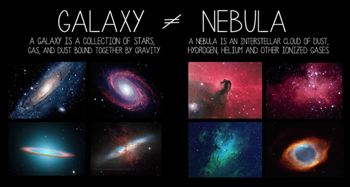 galaxy nebula Astronomy science - 7230552320