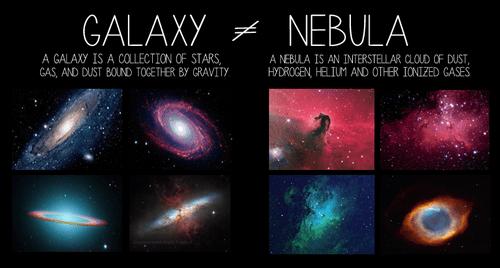 galaxy nebula Astronomy science - 7230552320