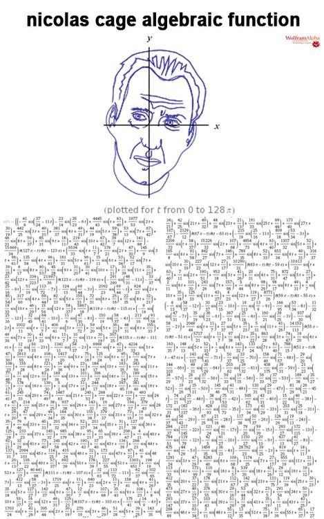 wtf nicolas cage math graph - 7231037184