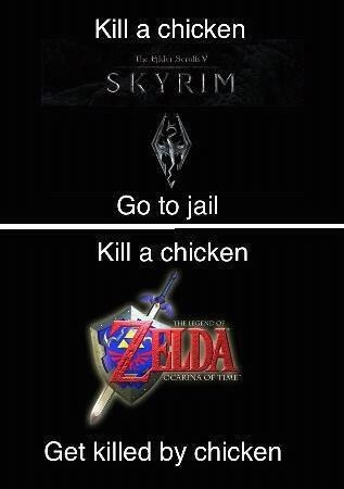 jail chickens video games zelda Skyrim - 7232563200