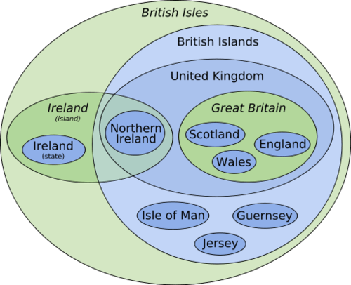 british isles explained makes sense