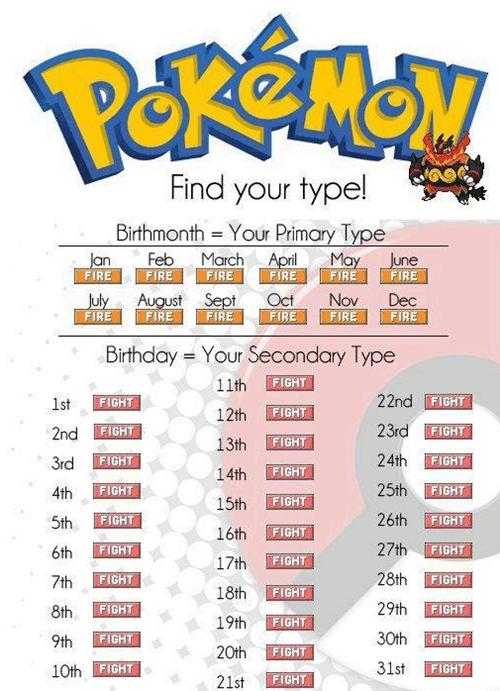 Pokémon firefighting birthday game types - 7284877312