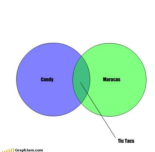 candy,maracas