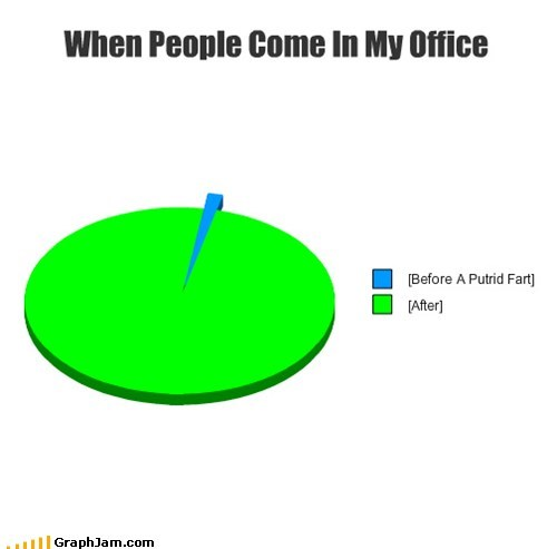 wtf Office fart - 7294863360
