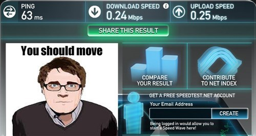 speed test adam orth always online internet connection