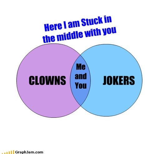 clown joker song stuck in the middle with you - 7301228032