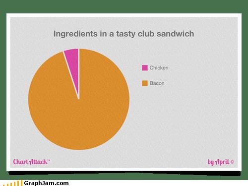 club sandwich bacon - 7302497024
