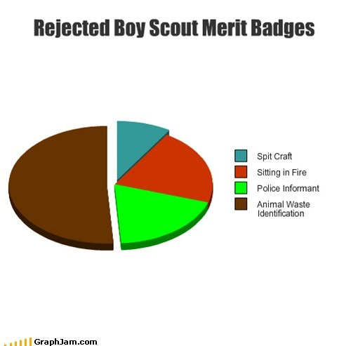 boy scout poop jokes merit badges