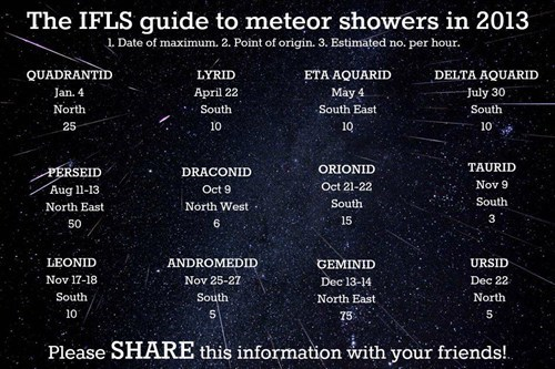 Astronomy,science,meteor showers,2013