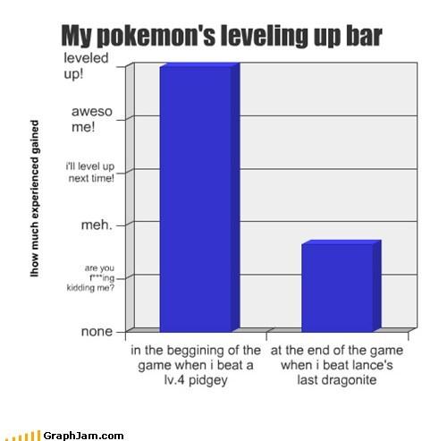Pokémon video games - 7307216128