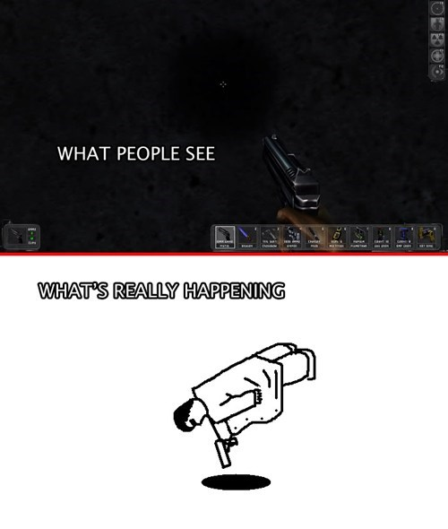 First person games,video game logic