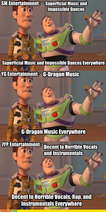 K-Pop Record Labels in a Nutshell