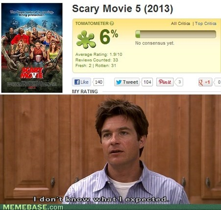 scary movie,arrested development,what I expected