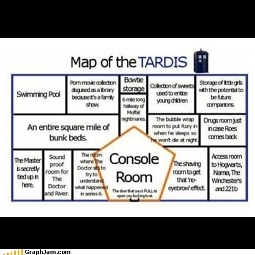 doctor who map tardis - 7329967104