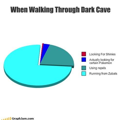 dark cave zubats - 7334554112