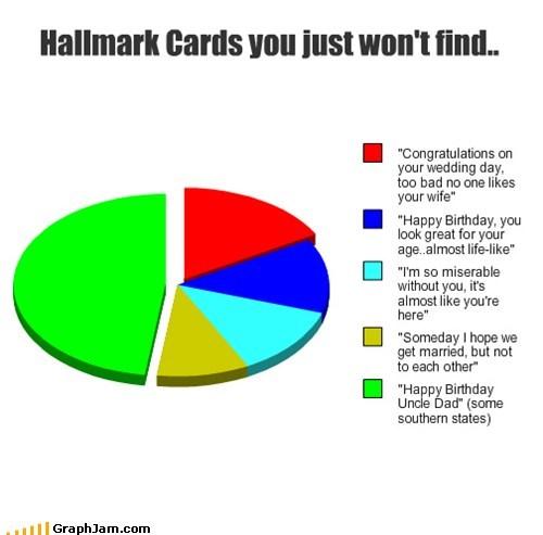 wtf good idea hallmark cards - 7335040512