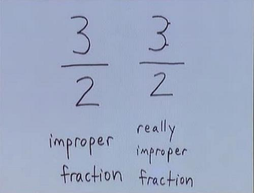 fraction,improper,math