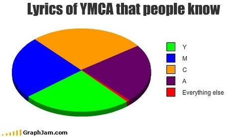 pie charts,The Village People,ymca