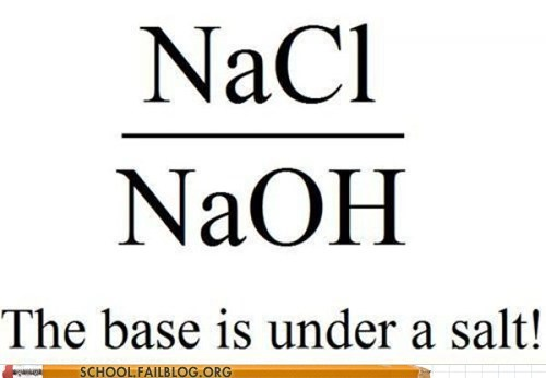 base salt science Chemistry