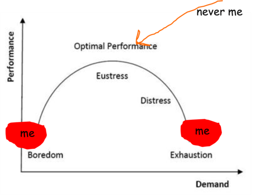 stress science psychology - 7346347520