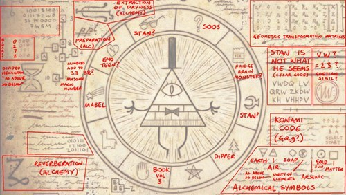 gravity falls pyramid man - 7349085952