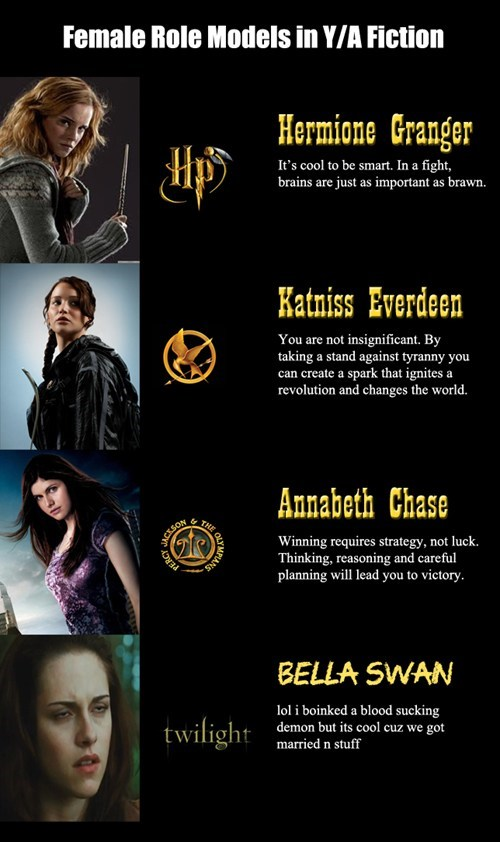 heroines,twilight,bella swan