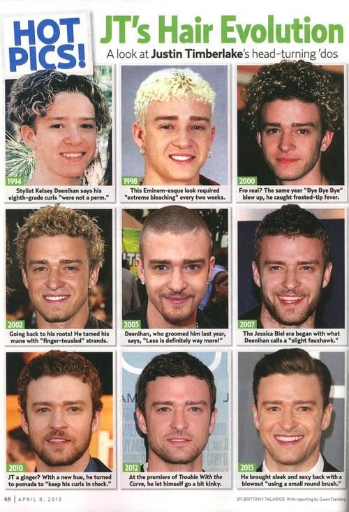 hair,Justin Timberlake